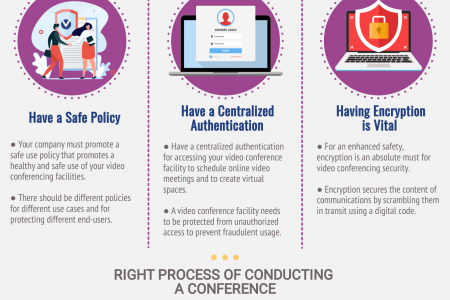 Easy Tips to Ensure Security of a Video Conference Infographic