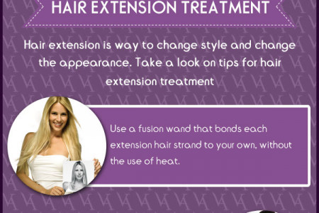 Easy Tips to Hair Extension Treatment Infographic