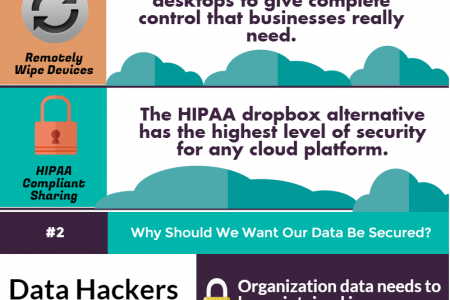 Easy to Solve The Biggest Problems With Secure File Sharing Infographic
