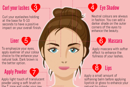 Easy Valentines Day Makeup Tutorial Infographic