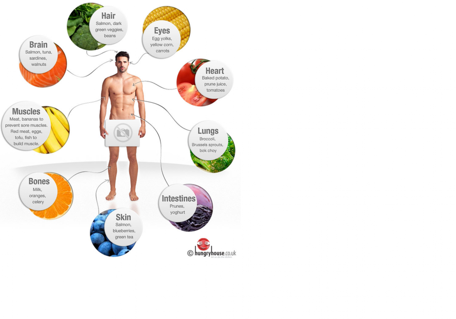Eat Like an Athlete Infographic