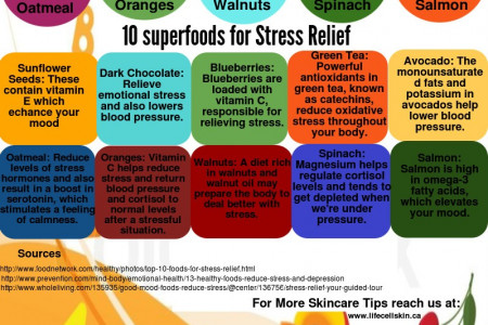 Eat Right and Stress Less – 10 Stress Reducing Foods Infographic
