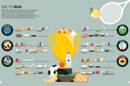 Eat To Win Infographic