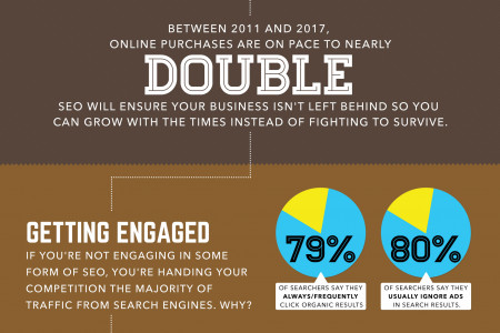 Eat Your Competition for Lunch with SEO Infographic
