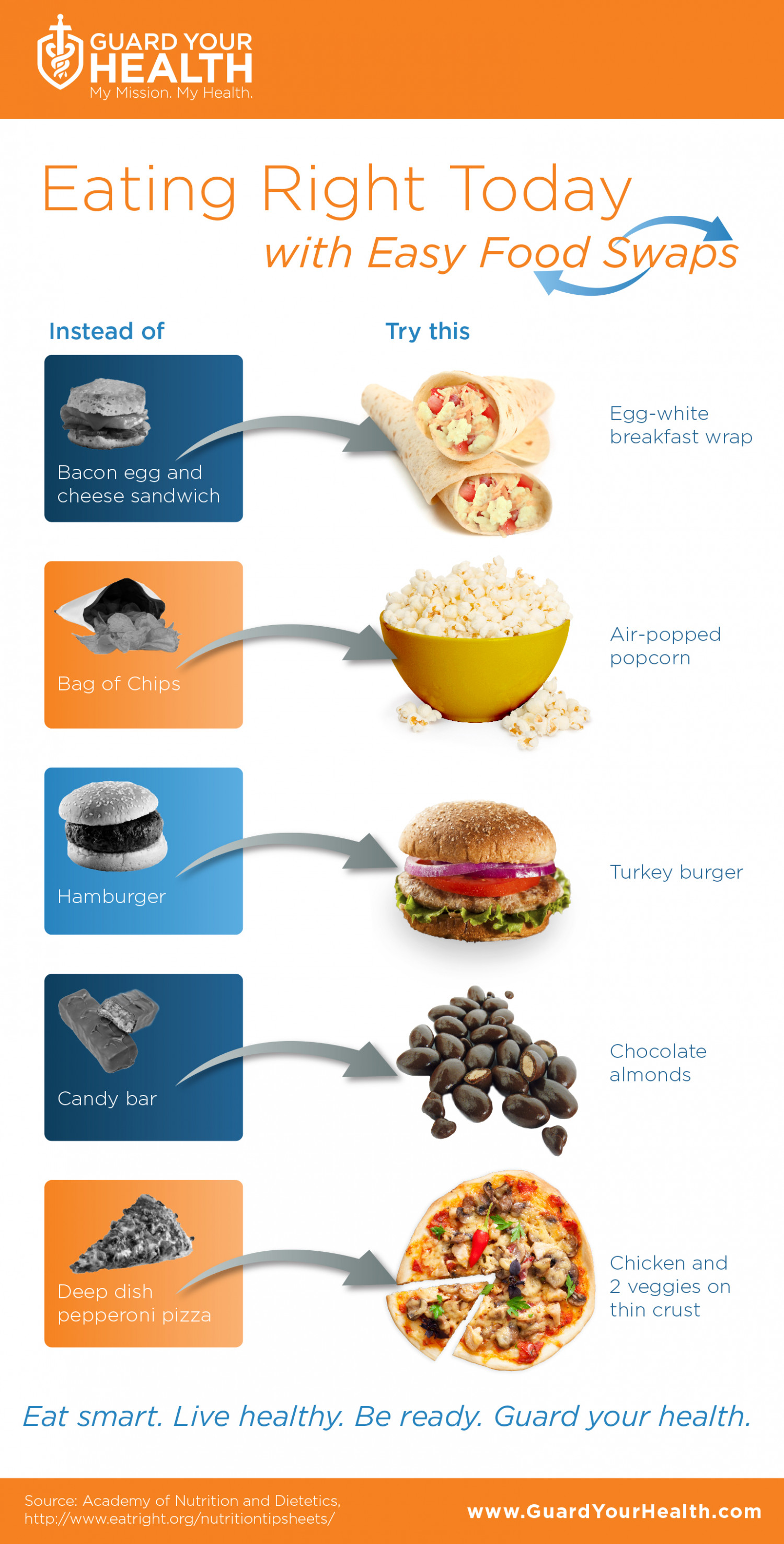 Eating Right Today with Easy Food Swaps Infographic