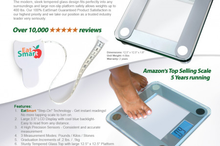 EatSmart Precision Digital Bathroom Scale Infographic