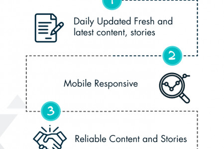 eBNW Stories Infographic