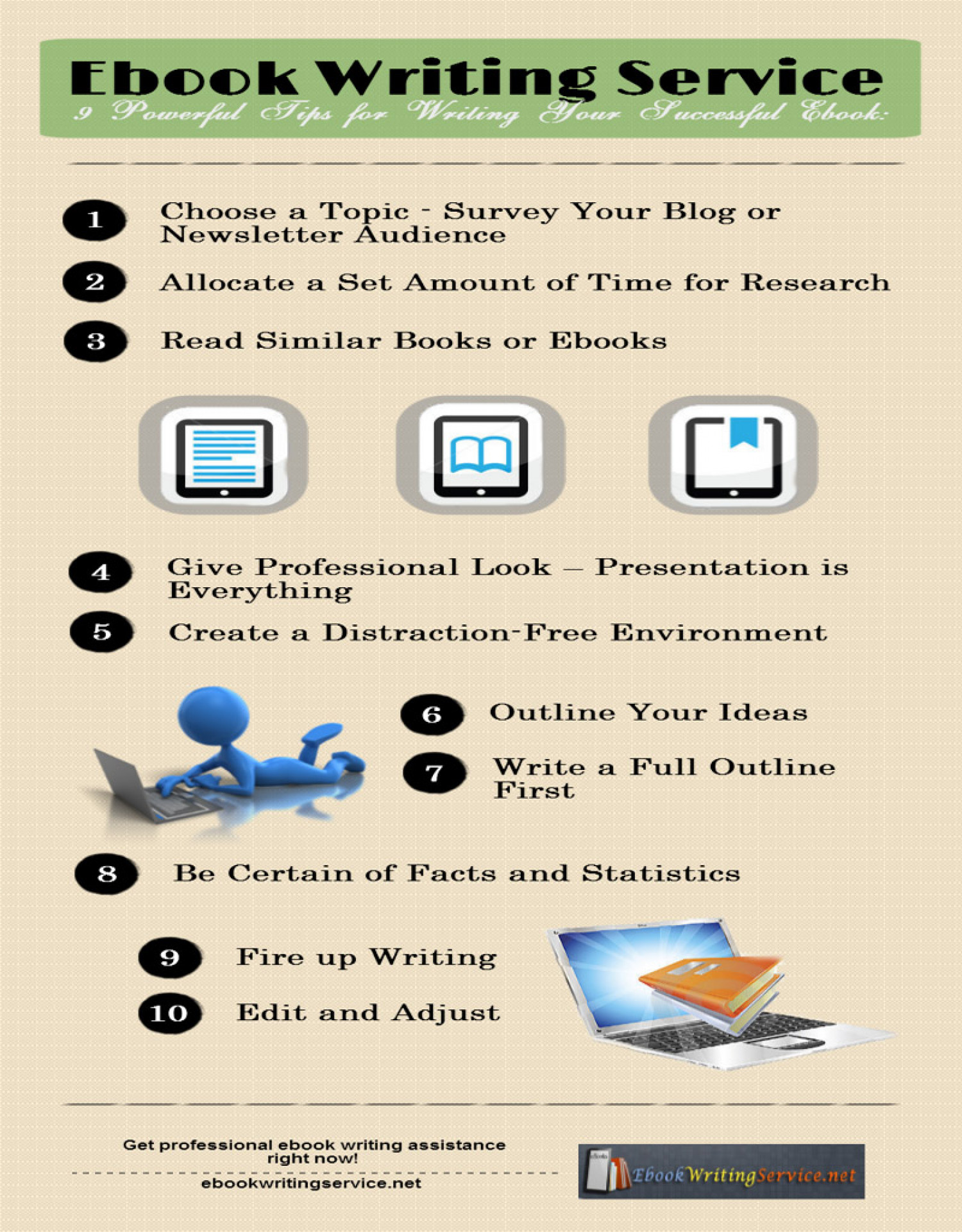 Ebook Writing Service Infographic