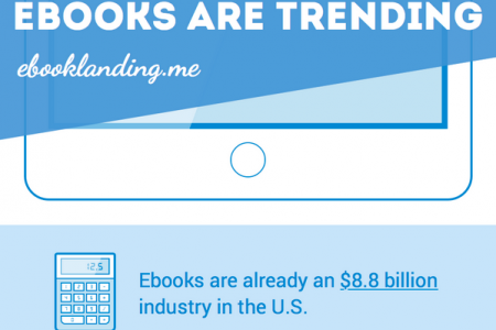 Ebooks are trending! Infographic
