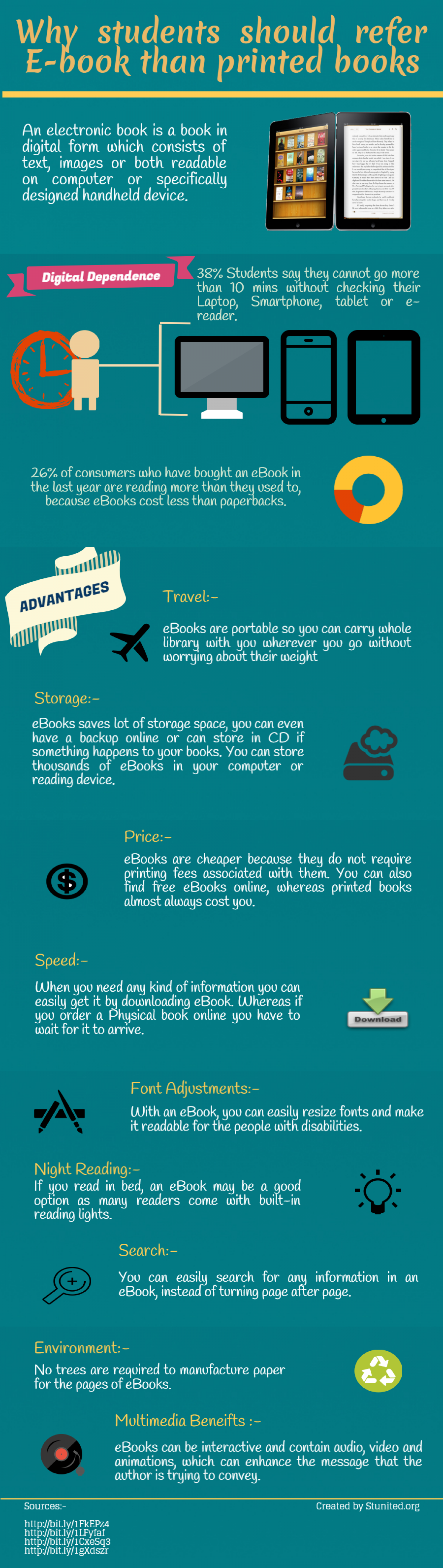 E-books or Printed Textbooks: Which is better? and Why? Infographic