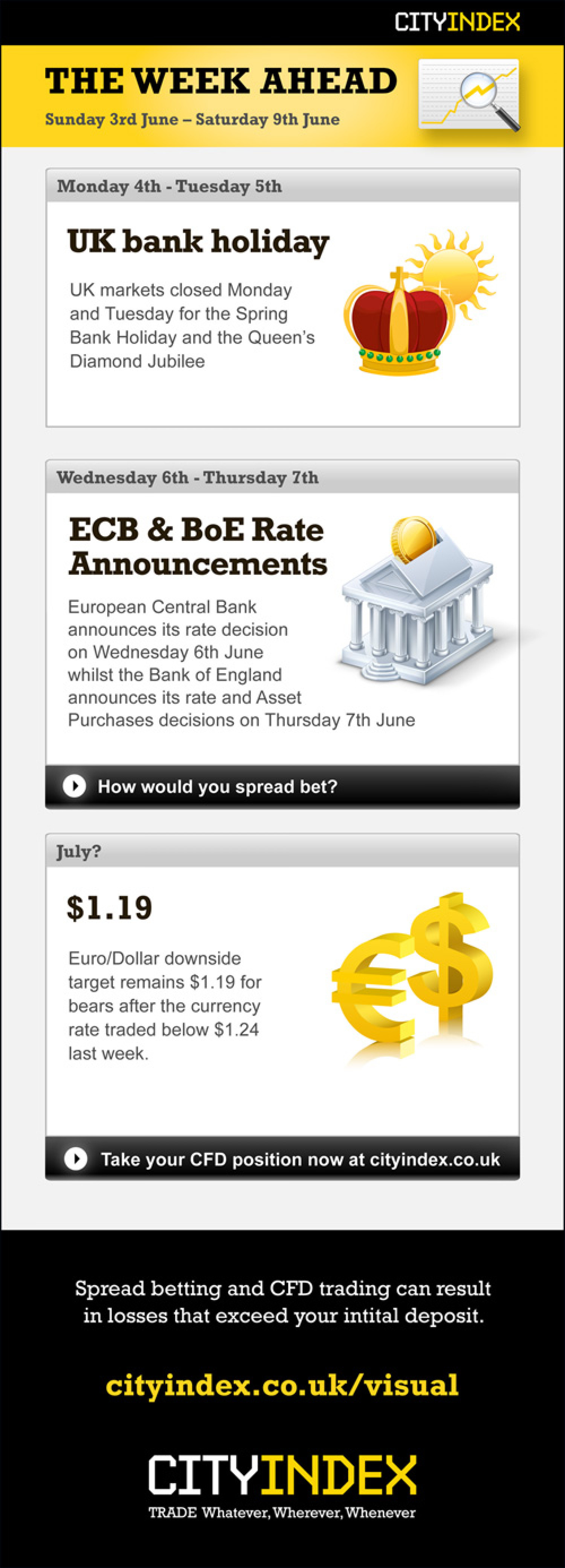 ECB & BoE Rate announcements Infographic