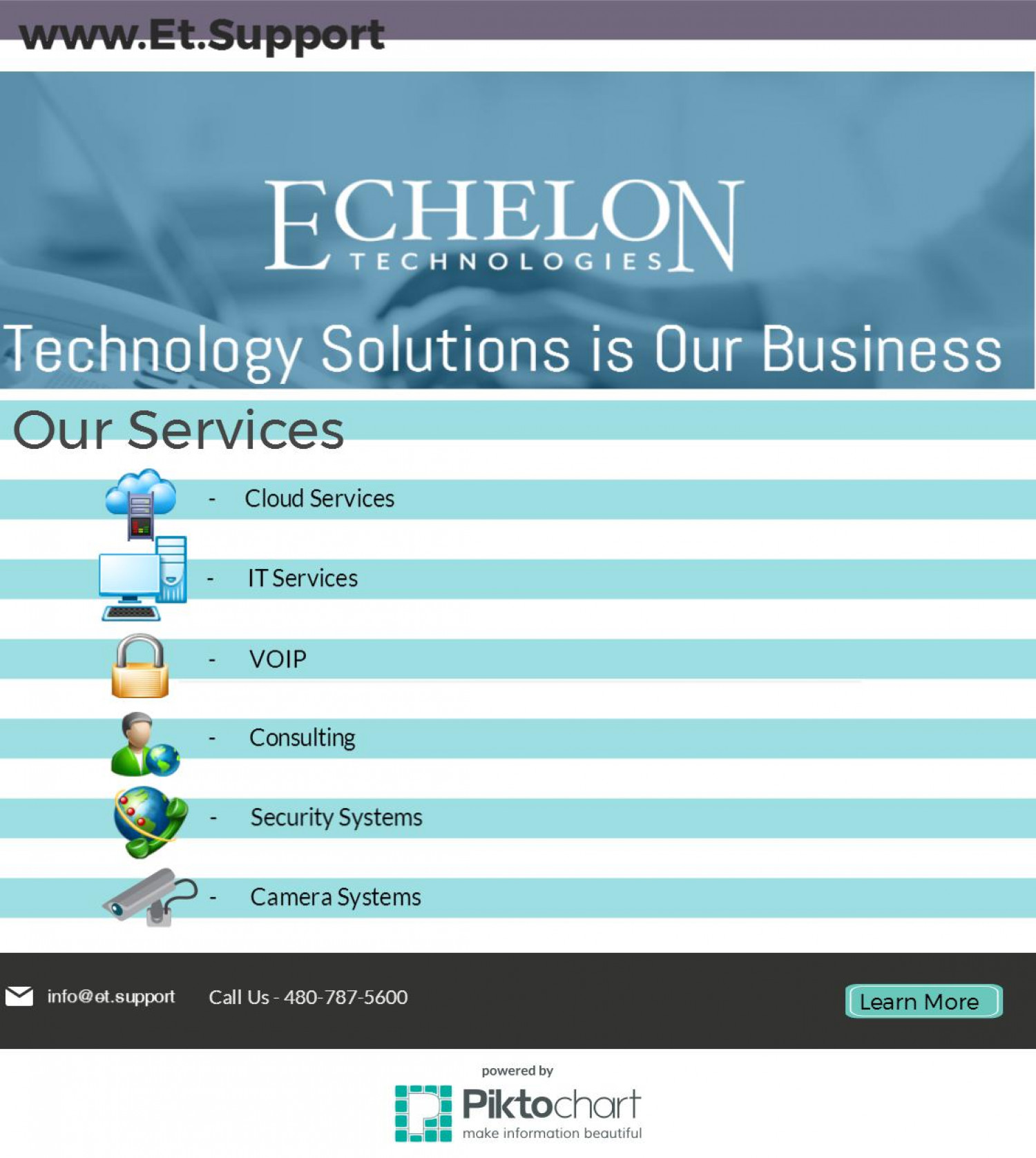 Echelon Technologies - Technology Solutions is Our Business Infographic