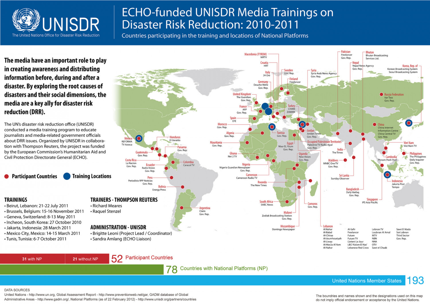 ECHO-funded UNISDR Media Trainings on Disaster Risk Reduction: 2010-2011 Infographic