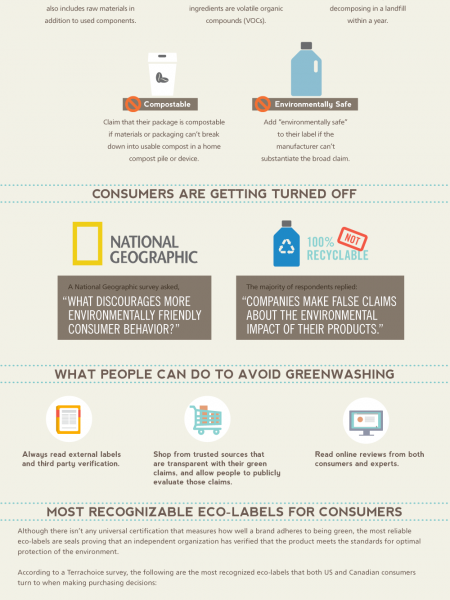 Eco Friendly Infographic Infographic  Submit Promote amp Share ... Infographic