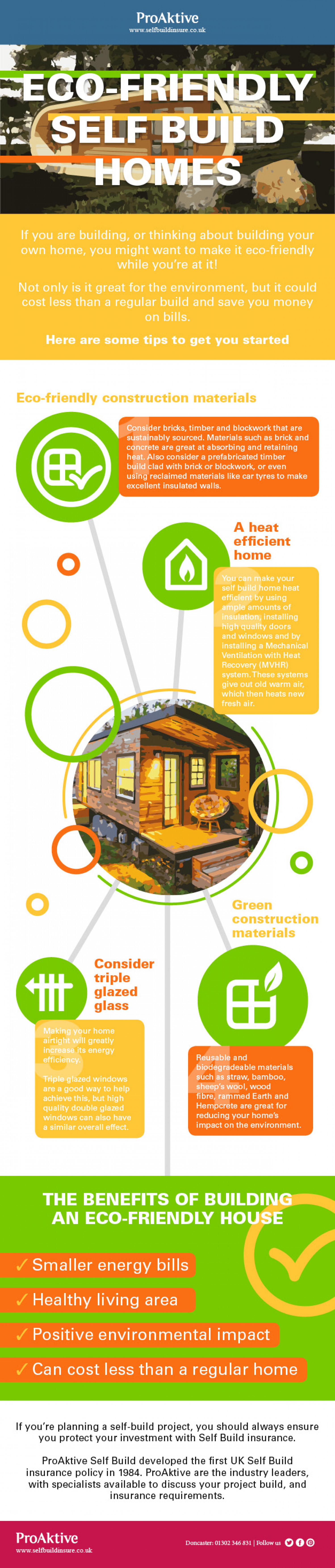 Eco-friendly Self Build Homes Infographic