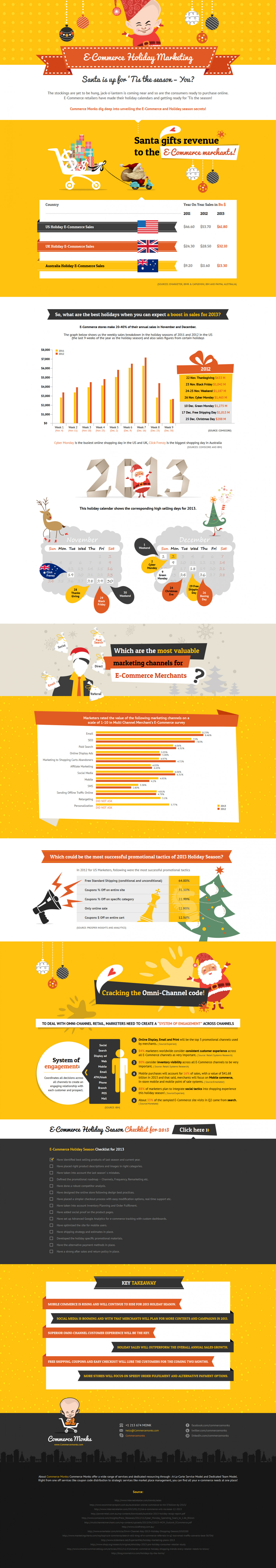 E-Commerce Holiday Marketing: Santa is up for 'Tis the season and you?  Infographic