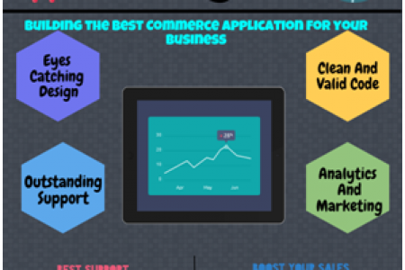eCommerce Platform in India Infographic