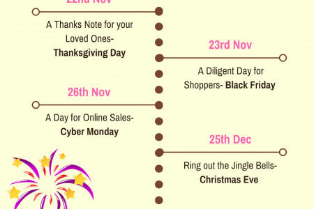 eCommerce Sales Holiday Season 2018 Infographic