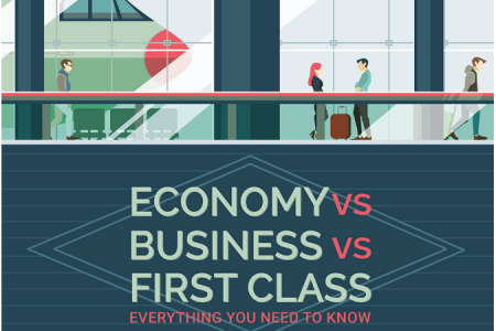 Economy vs Business vs First Class - Everything You Need To Know [Infographic] Infographic