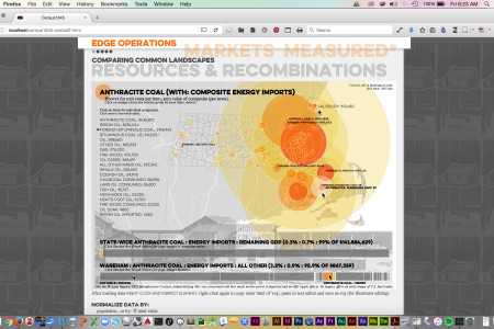 Edge-Operations: Mapping the Markets in 1845 Infographic