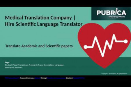 Editing support for translating paper | Hire Scientific Language Translator: Pubrica Infographic