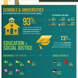 role of education in social change