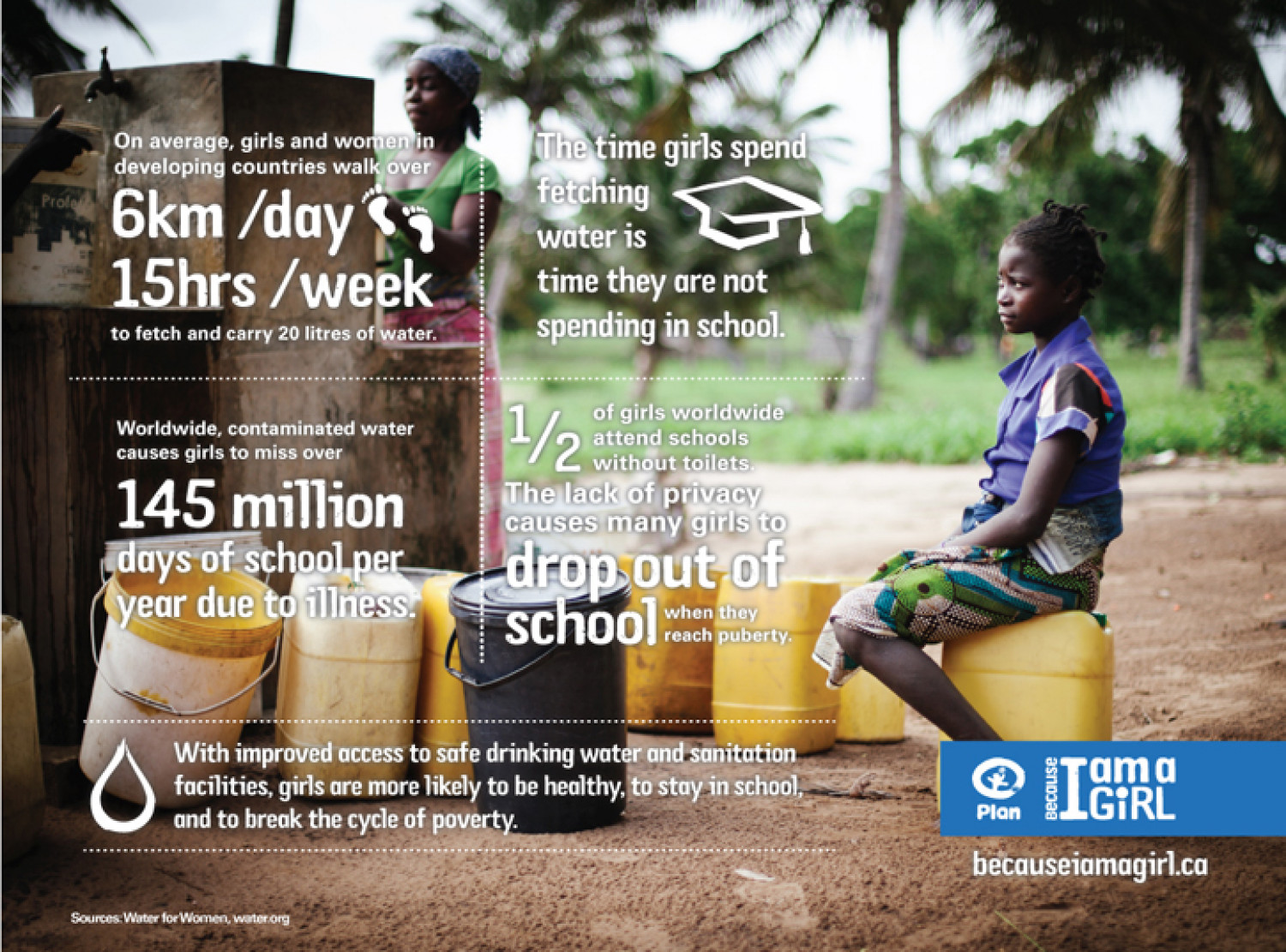 Education for Girls Infographic