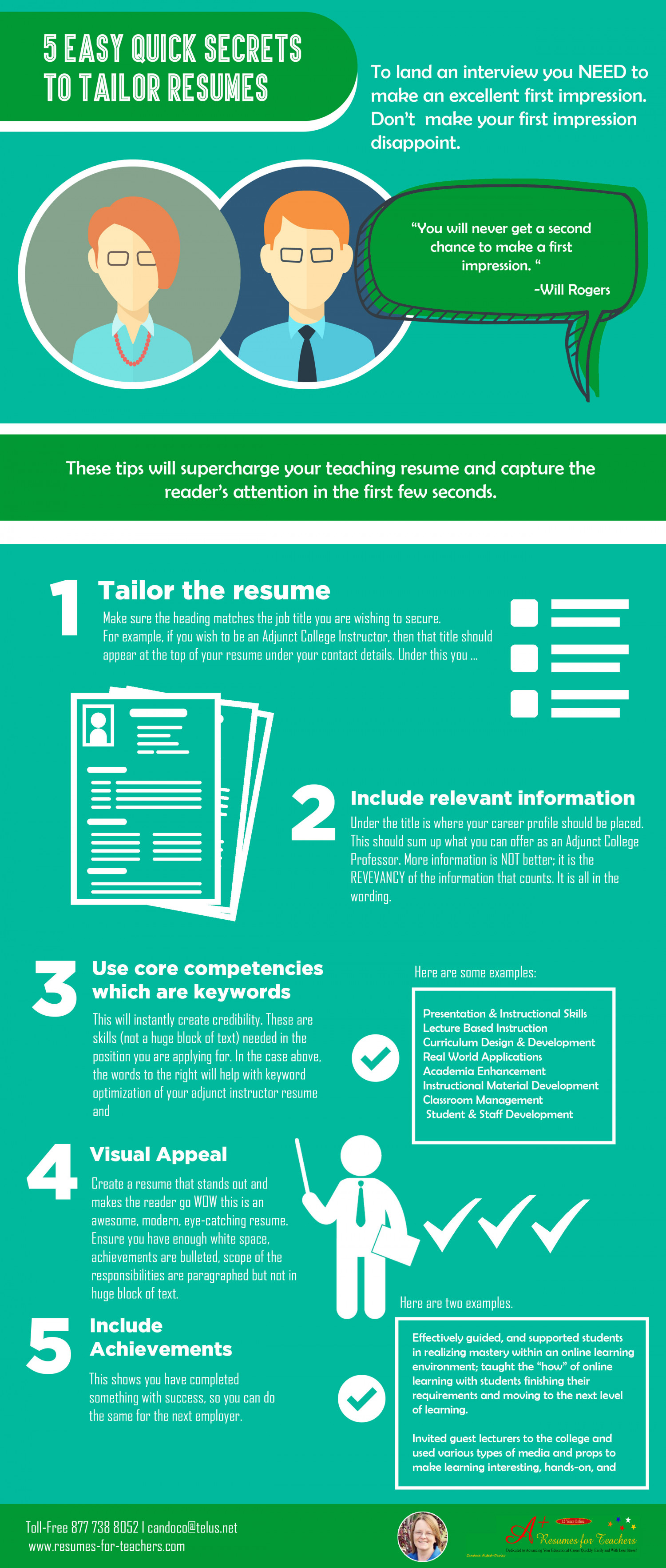 Education Resume Writing Tips and Strategies for Teachers and ...