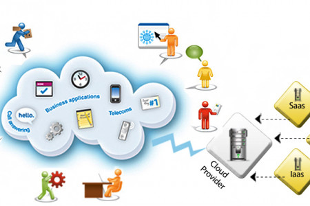 Educational Administration Software Infographic