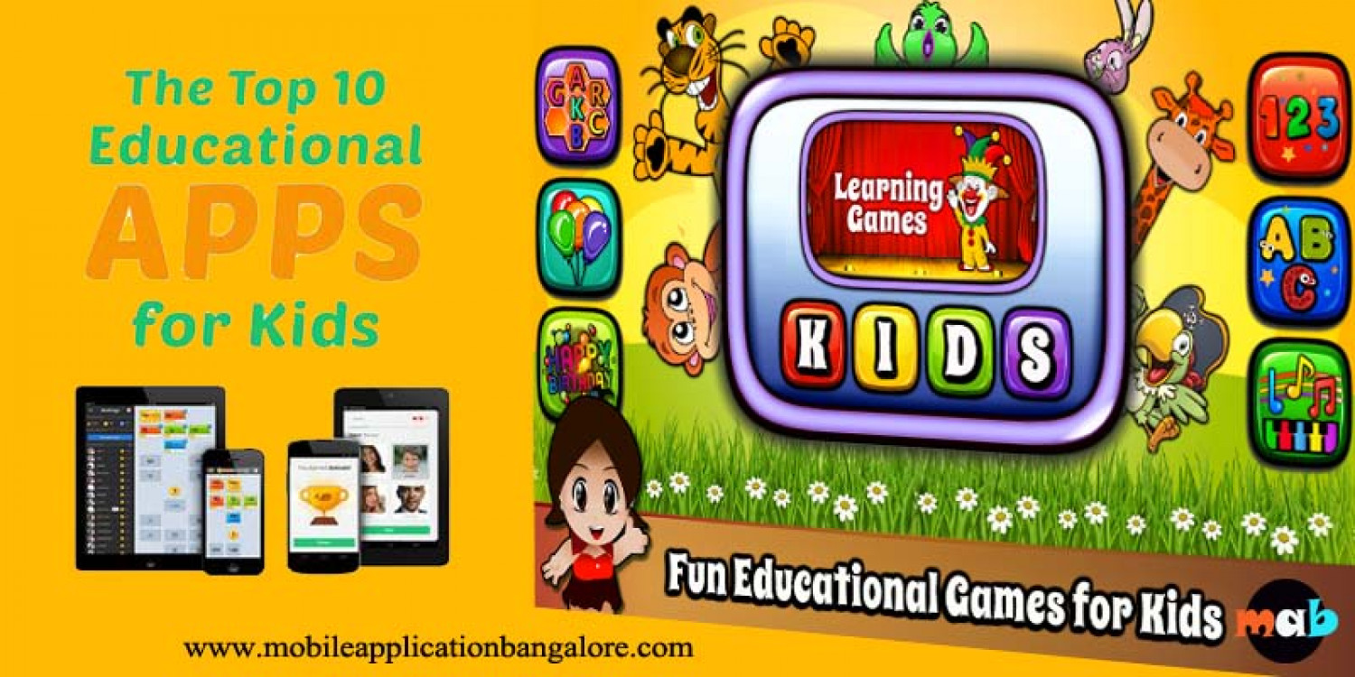 Educational games for kids Infographic
