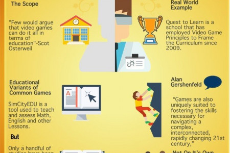 Educational Games-The Future of Learning Infographic