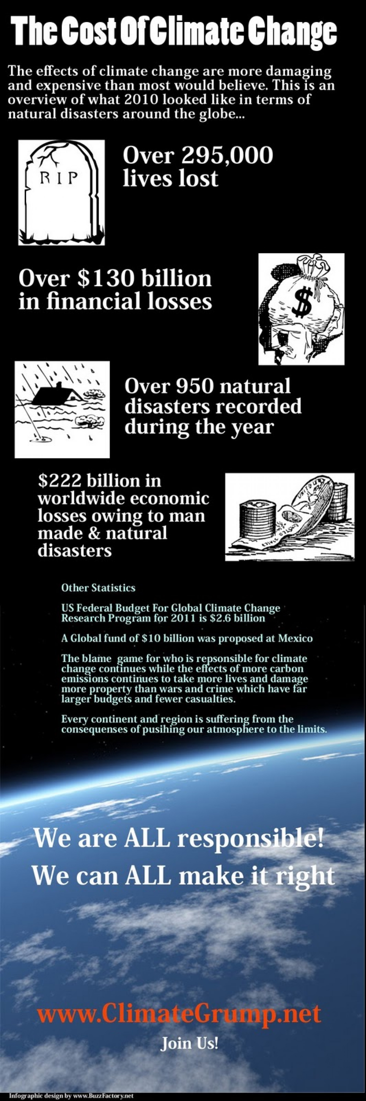 Effect of Climate Change Infographic