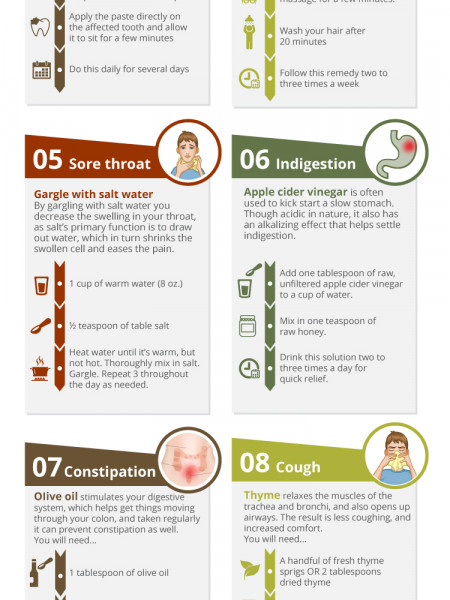 Effective Home Remedies for Common Ailments Infographic