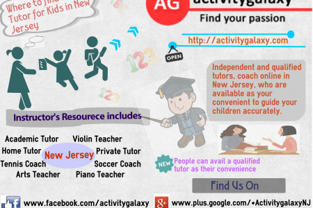 Effective home tutors resource and assistance	 Infographic