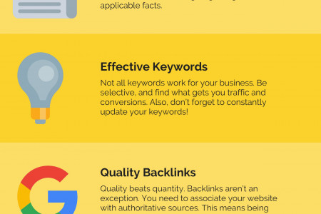 Effective Online Marketing Infographic