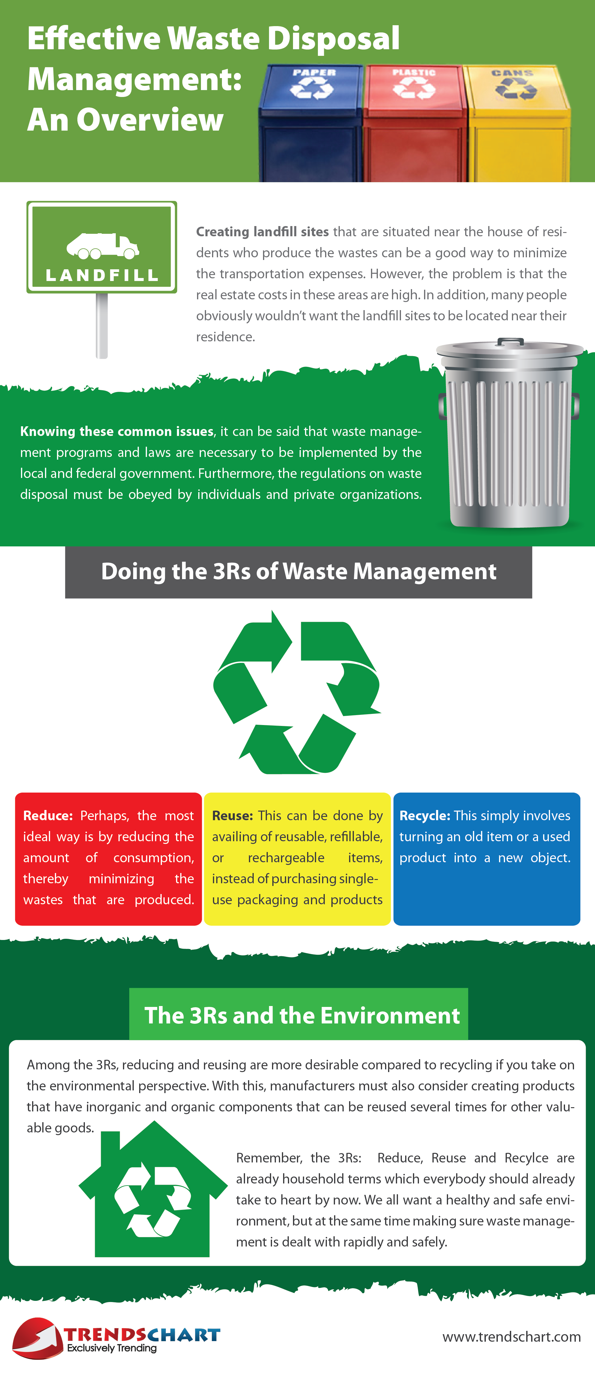 waste disposal methods must be improved Generation of solid waste and disposal, coupled with poor collection services, poses a great threat to environmental quality and human health (jin et al.