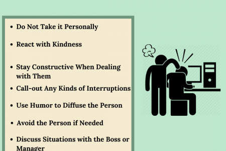 Effective Ways to Deal with Rude Co-workers Infographic