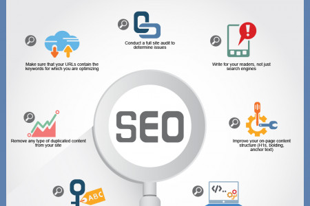 Effective Ways To Improve SEO ranking Infographic