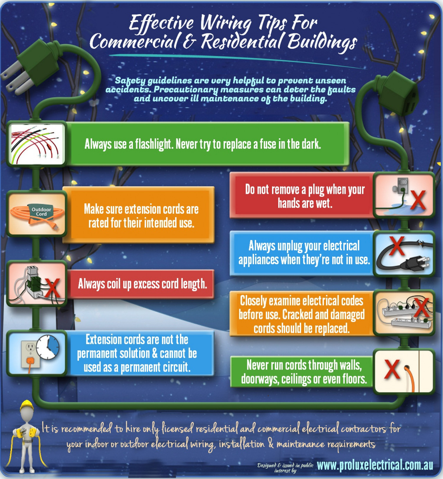 Effective Wiring Tips For Commercial Residential Buildings Outdoor Codes Infographic