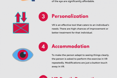Effectiveness of Virtual Reality Vision Therapy - Cognihab Infographic