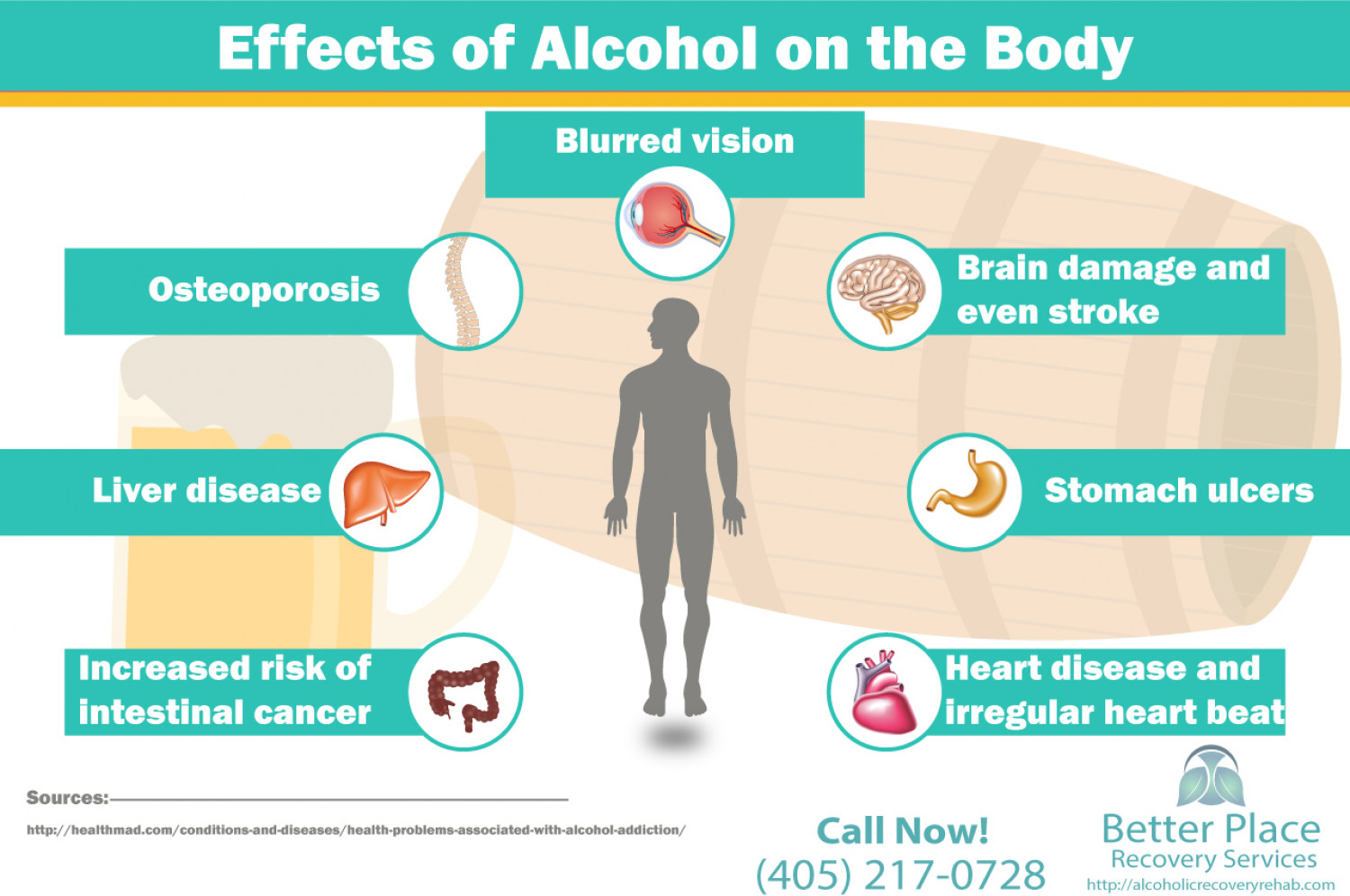 The Effects of Alcohol Abuse on Teens