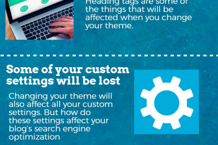 Effects of Change in WordPress Theme over SEO Ranking Factors Infographic