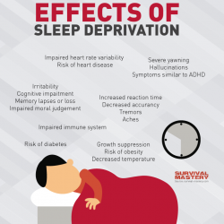 the effects of food deprivation on Sleep deprivation not only affects how you feel the next day, it can also have an effect on multiple systems in your body from weight gain to an early death, a lack of sleep can have a.