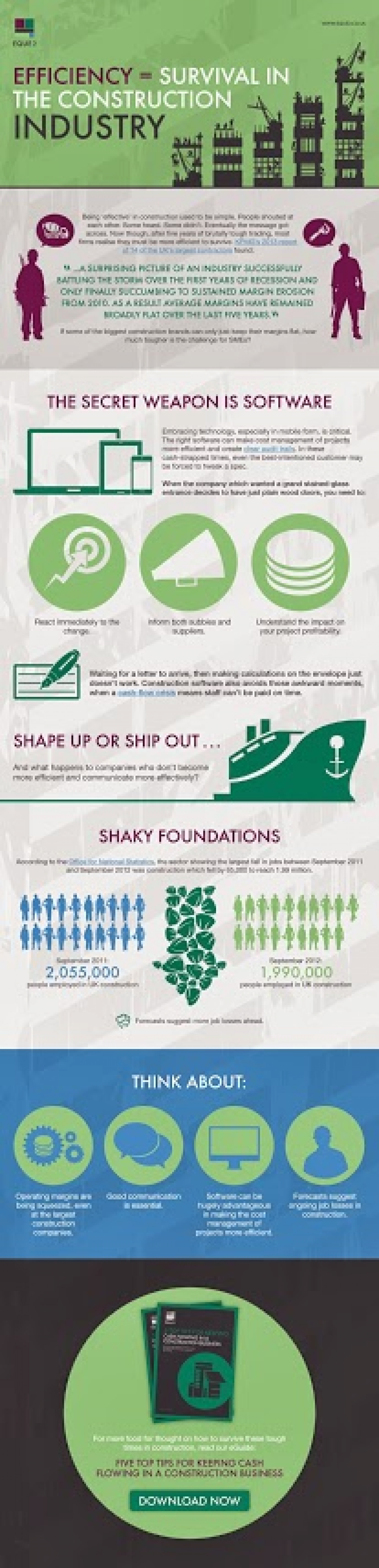 Efficiency = Survival in the Construction Industry Infographic