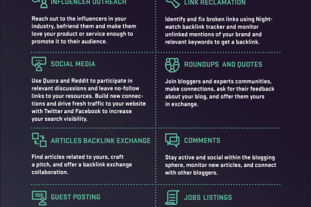 Efficient Link Building Practices and Strategies Infographic