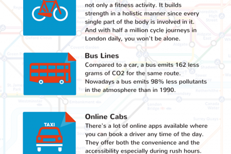 Efficient Ways to Get Around London Infographic