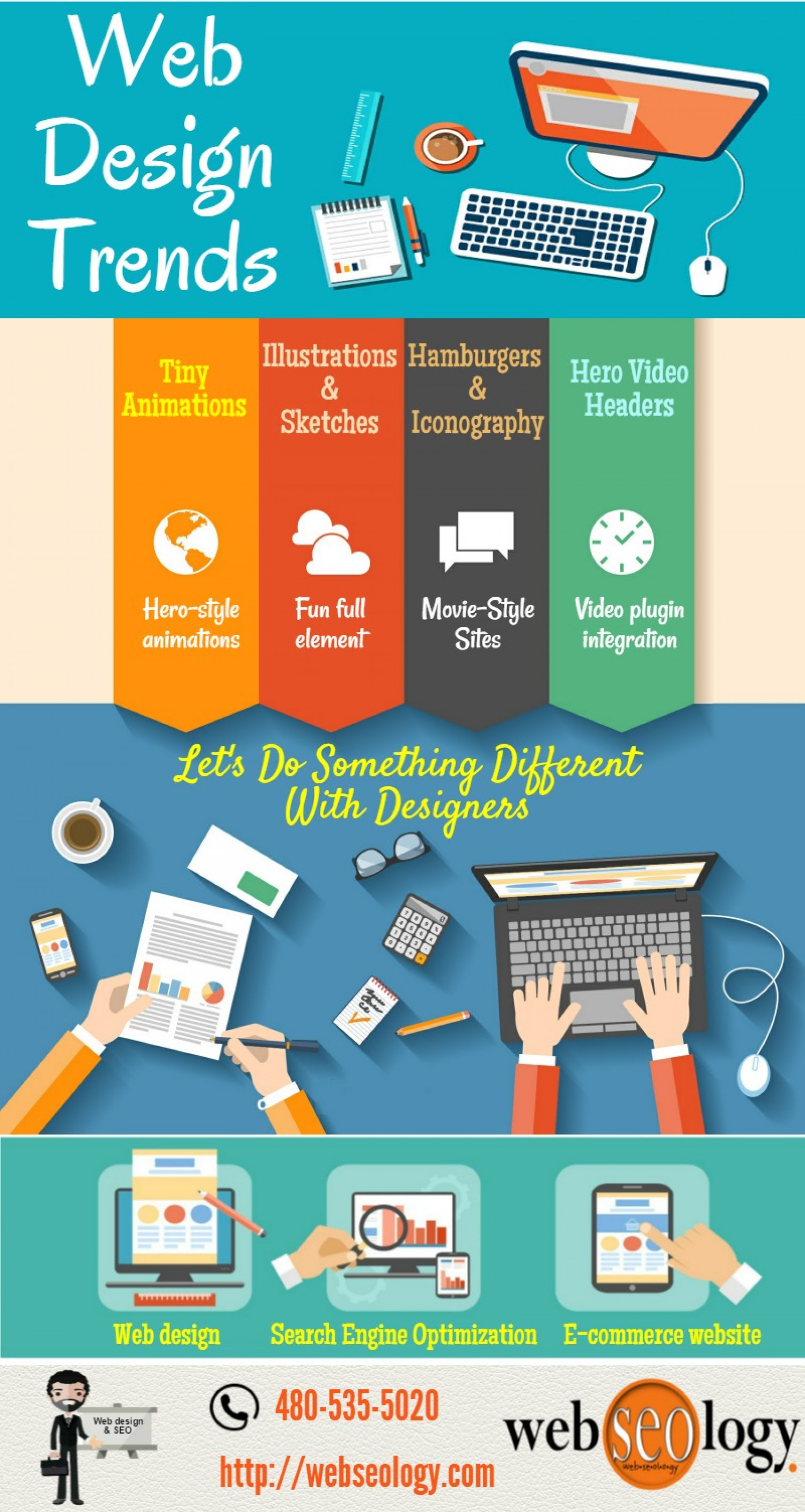 Efficient Website Design Services in Phoenix Infographic