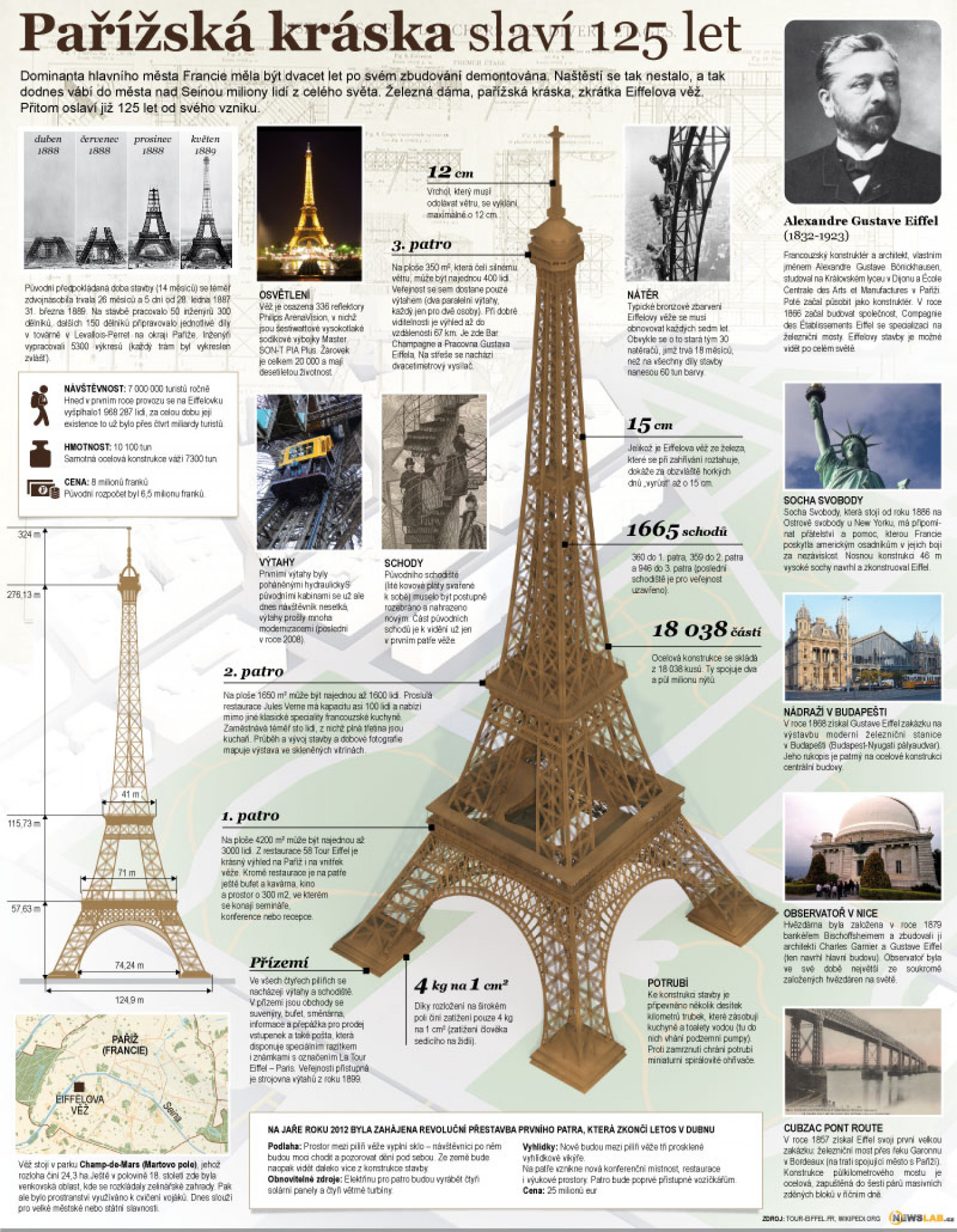 Eiffel Tower Infographic