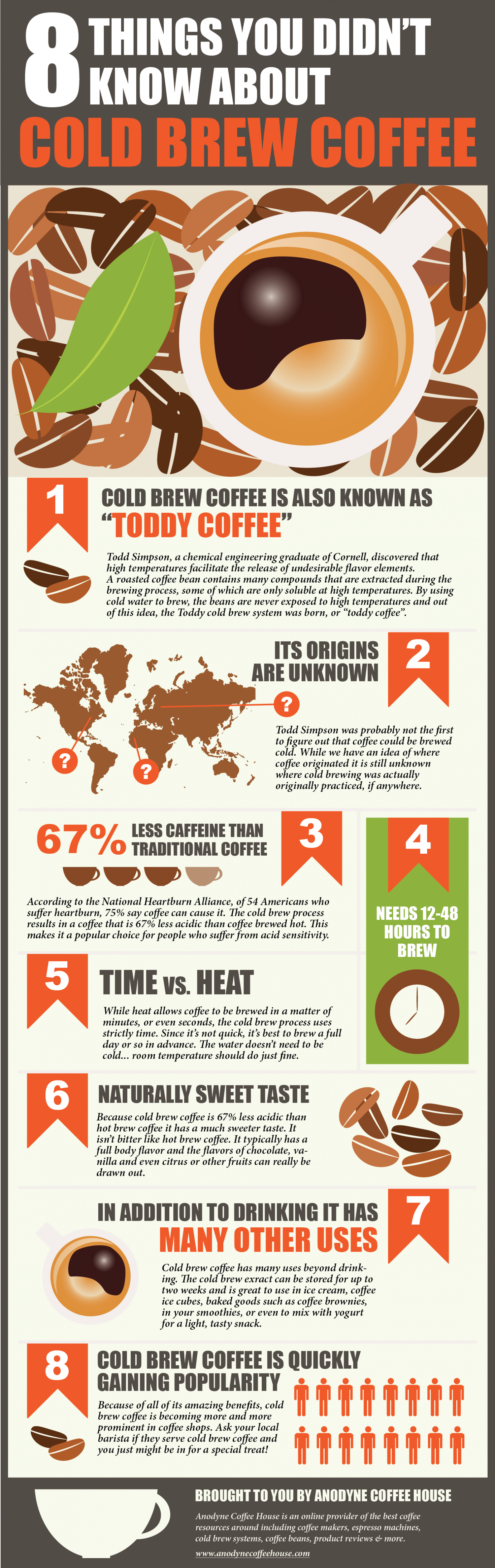 Eight Facts You Didn't Know About Cold Brew Coffee Infographic