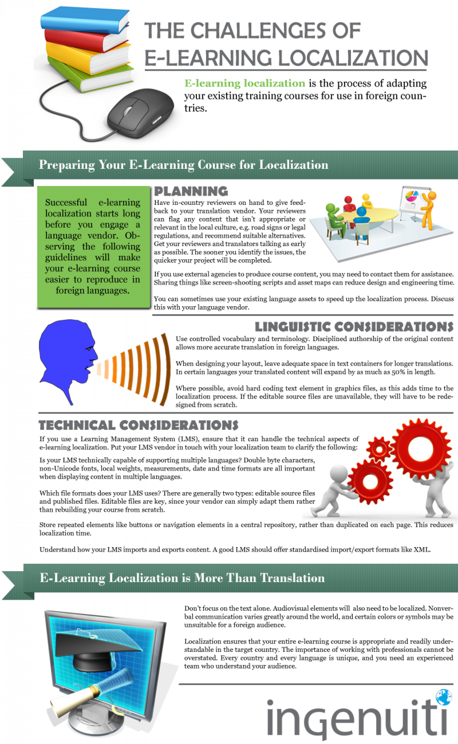 E-learning Localization Challenges Infographic
